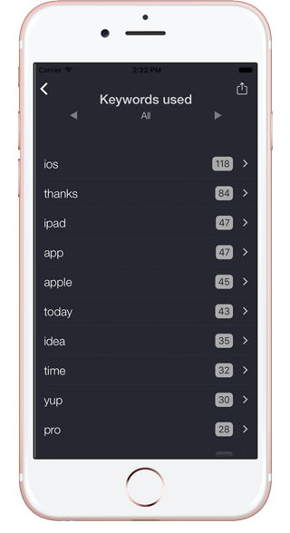 Dashbird for iOS - keyword usage